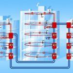 Централь_2-150x150 Системы пожарной сигнализации