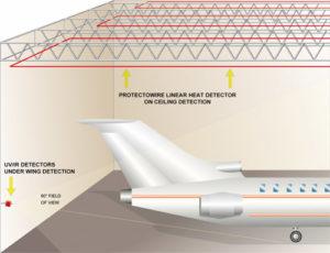angar_shema-300x230 Линейный тепловой извещатель XCR