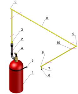mpg_25-8-25-248x300 Газовое пожаротушение