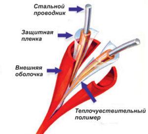 phsc-protectowire-300x271 Линейный тепловой  извещатель ЕРС
