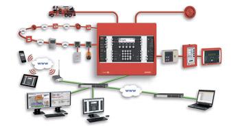 sistemy-kompleksnoj-pozharnoj-avtomatiki-schrack-seconet-ag Оборудование